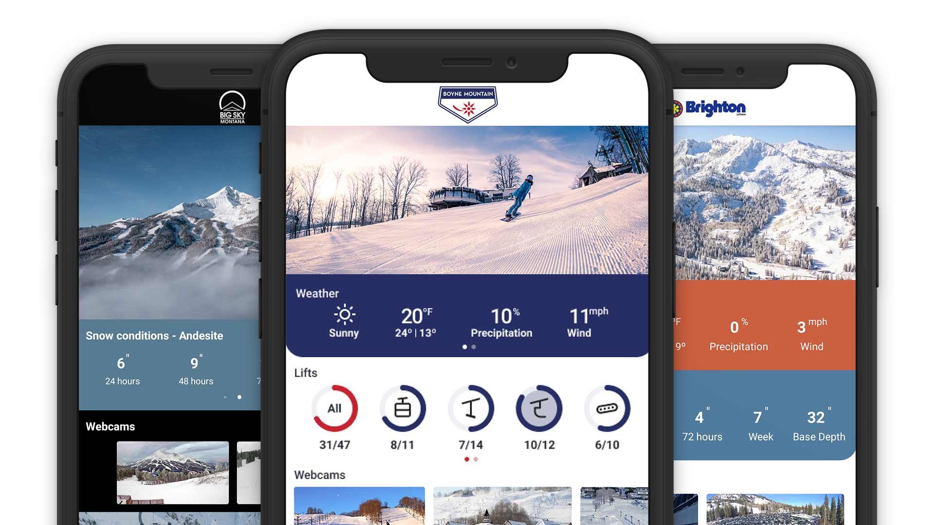 Boyne Resorts App Online Direct Booking System Reservation Solution Mobile Laptop